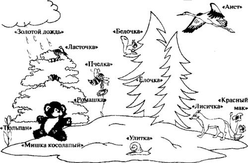 Уроки рисования маслом пейзажа